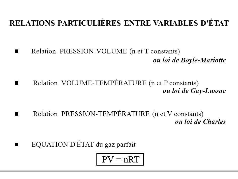 PCEM1 – Biophysique- 4 - RELATIONS PARTICULIÈRES ENTRE VARIABLES D'ÉTAT Relation PRESSION-VOLUME (n et T constants) ou loi de Boyle-Mariotte Relation