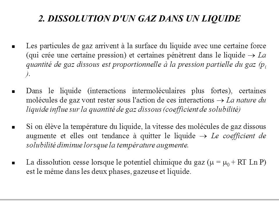 PCEM1 – Biophysique- 40 - 2. DISSOLUTION D'UN GAZ DANS UN LIQUIDE Les particules de gaz arrivent à la surface du liquide avec une certaine force (qui