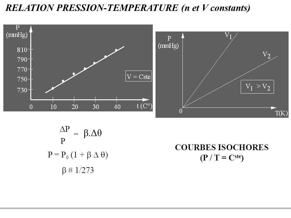 PCEM1 – Biophysique- 7 - RELATION PRESSION-TEMPERATURE (n et V constants) P = P 0 (1 + ) 1/273 COURBES ISOCHORES (P / T = C ste ) 0 ΔP = β.Δθ P