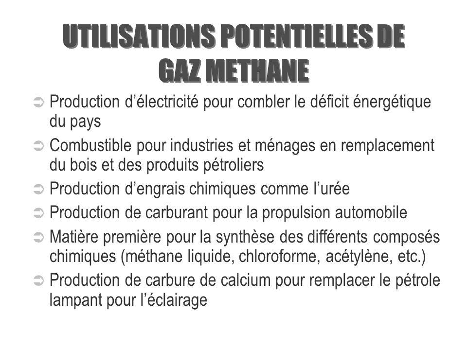 RISQUES SUR LENVIRONNEMENT Les risques sur lenvironnement associés à lexploitation du gisement de gaz à échelle industrielle sont insignifiants mais p