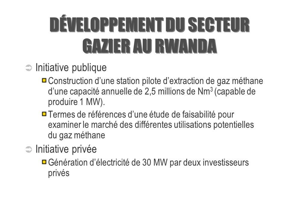 CADRE JURIDIQUE ET REGLEMENTAIRE DU SECTEUR GAZ 16 juillet 1999: Création de lUnité de Promotion et dExploitation du Gaz du lac Kivu avec comme object