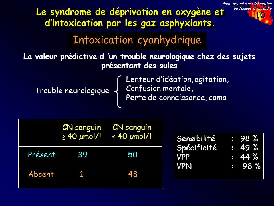 10 Point actuel sur l inhalation de fumées d incendie Intoxication cyanhydrique Le syndrome de déprivation en oxygène et dintoxication par les gaz asp