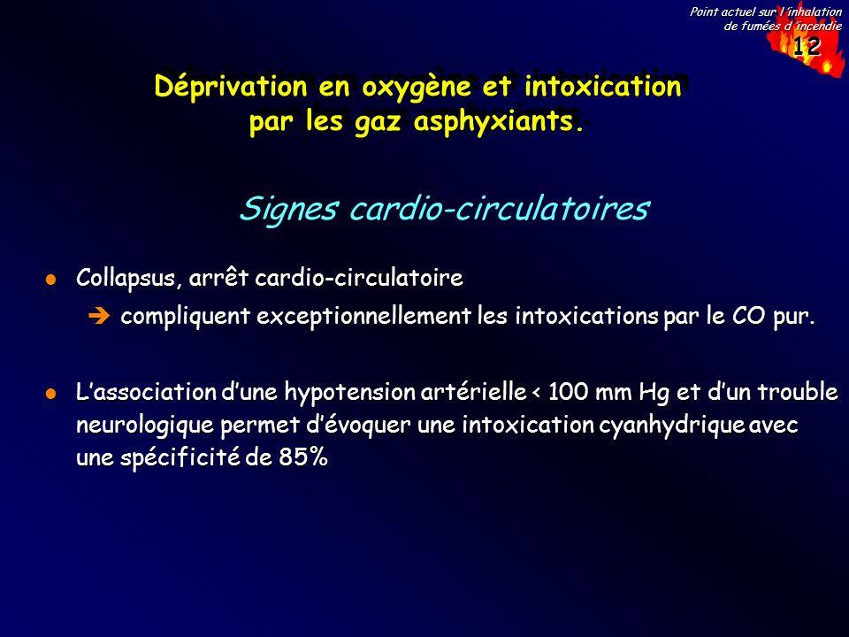 12 Point actuel sur l inhalation de fumées d incendie Déprivation en oxygène et intoxication par les gaz asphyxiants. Signes cardio-circulatoires Coll