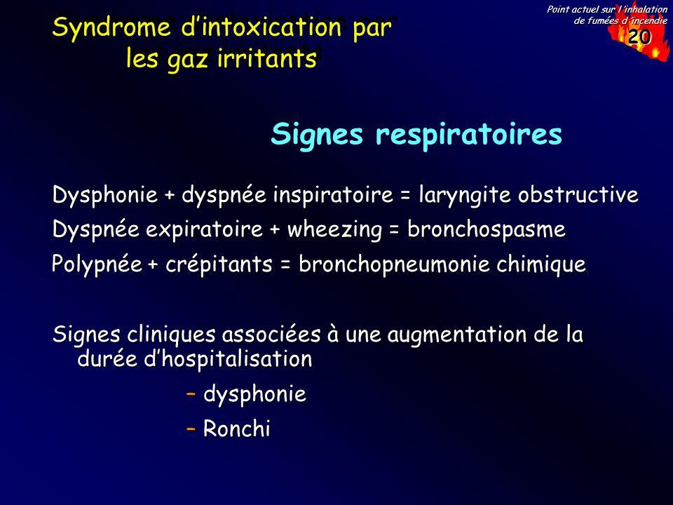 20 Point actuel sur l inhalation de fumées d incendie Dysphonie + dyspnée inspiratoire = laryngite obstructive Dyspnée expiratoire + wheezing = bronch