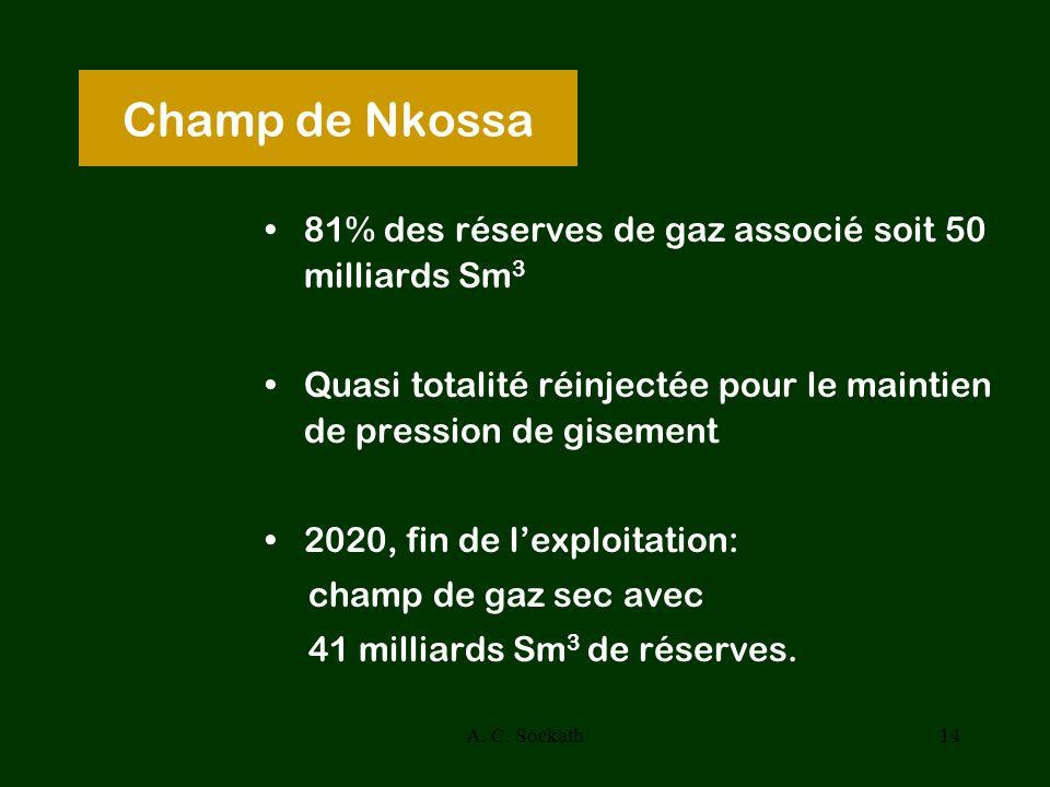 A. C. Sockath14 Champ de Nkossa 81% des réserves de gaz associé soit 50 milliards Sm 3 Quasi totalité réinjectée pour le maintien de pression de gisem