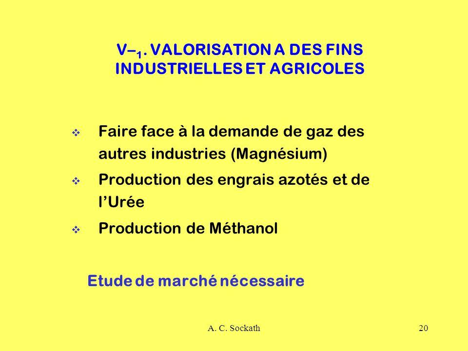 A. C. Sockath20 V– 1. VALORISATION A DES FINS INDUSTRIELLES ET AGRICOLES Faire face à la demande de gaz des autres industries (Magnésium) Production d