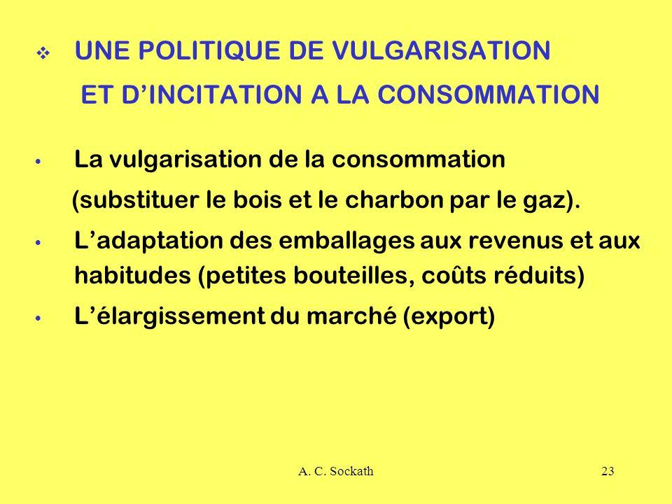 A. C. Sockath23 UNE POLITIQUE DE VULGARISATION ET DINCITATION A LA CONSOMMATION La vulgarisation de la consommation (substituer le bois et le charbon