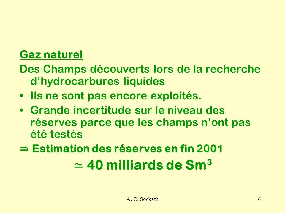 A. C. Sockath6 Gaz naturel Des Champs découverts lors de la recherche dhydrocarbures liquides Ils ne sont pas encore exploités. Grande incertitude sur