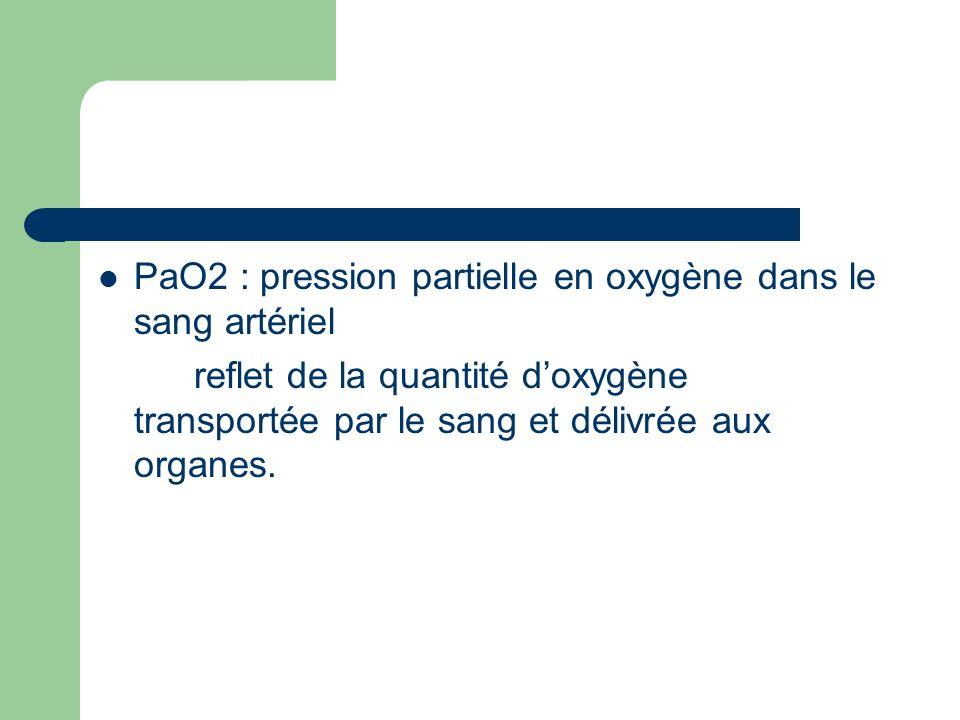 PaO2 : pression partielle en oxygène dans le sang artériel reflet de la quantité doxygène transportée par le sang et délivrée aux organes.