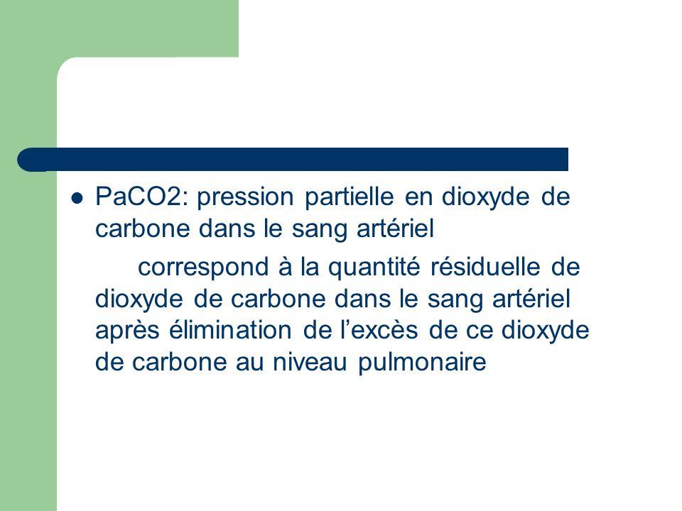 PaCO2: pression partielle en dioxyde de carbone dans le sang artériel correspond à la quantité résiduelle de dioxyde de carbone dans le sang artériel
