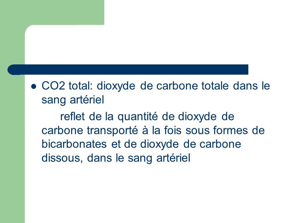CO2 total: dioxyde de carbone totale dans le sang artériel reflet de la quantité de dioxyde de carbone transporté à la fois sous formes de bicarbonate