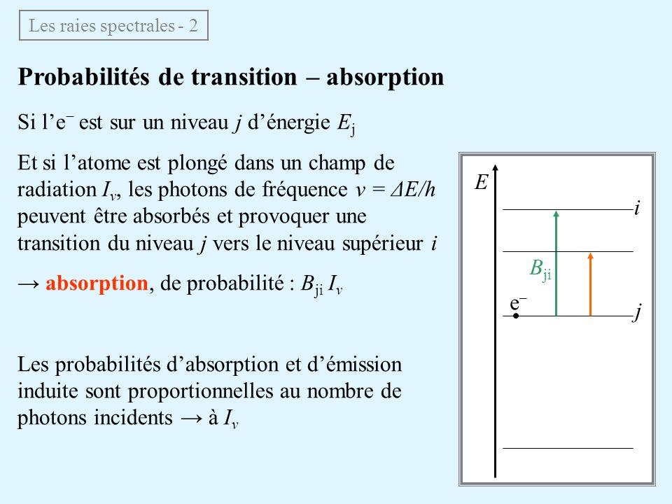 Probabilités de transition – absorption Les raies spectrales - 2 Si le est sur un niveau j dénergie E j Et si latome est plongé dans un champ de radia