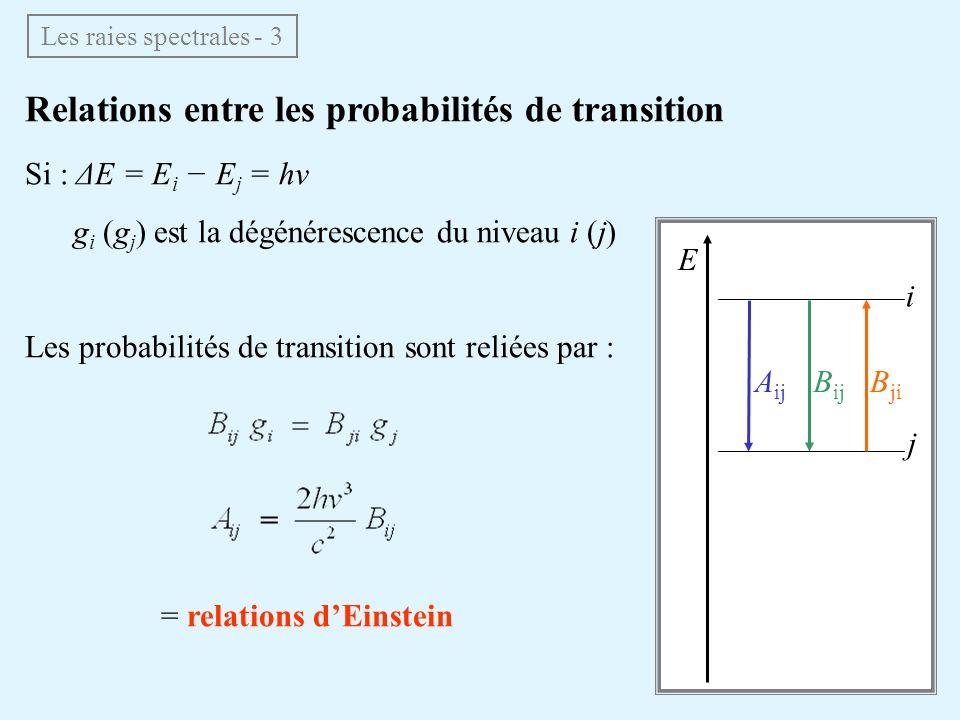 Relations entre les probabilités de transition Les raies spectrales - 3 Si : ΔE = E i E j = hν g i (g j ) est la dégénérescence du niveau i (j) Les pr