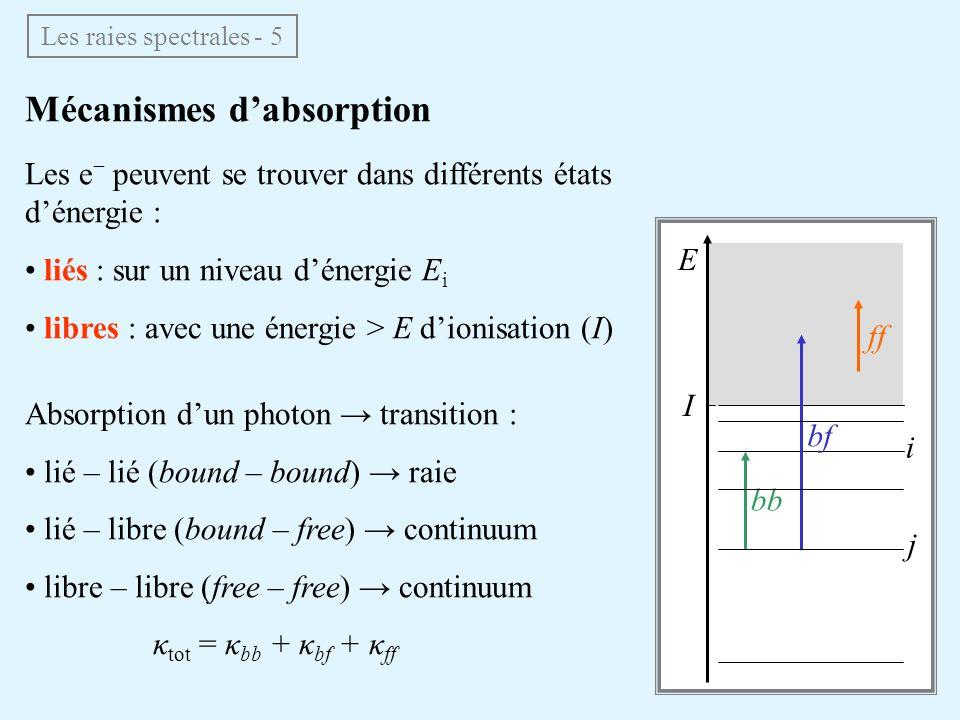 Mécanismes dabsorption Les raies spectrales - 5 Les e peuvent se trouver dans différents états dénergie : liés : sur un niveau dénergie E i libres : a