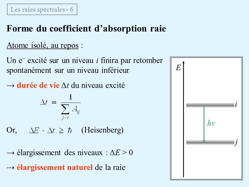 Forme du coefficient dabsorption raie Les raies spectrales - 6 Atome isolé, au repos : Un e excité sur un niveau i finira par retomber spontanément su