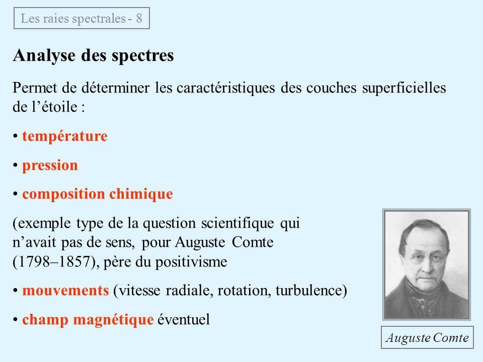 Analyse des spectres Les raies spectrales - 8 Permet de déterminer les caractéristiques des couches superficielles de létoile : température pression c