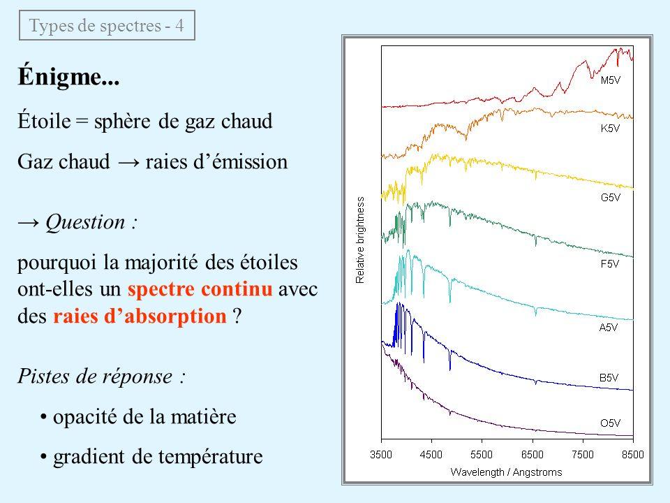 À léquilibre thermodynamique Les raies spectrales - 4 Soit N i (N j ) est le nombre datomes par unité de volume avec un e excité sur le niveau i (j) Loi de Boltzmann Équilibre n bre de transitions ij = n bre de transitions ji Boltzmann + Einstein loi de Planck Équilibre thermodynamique :