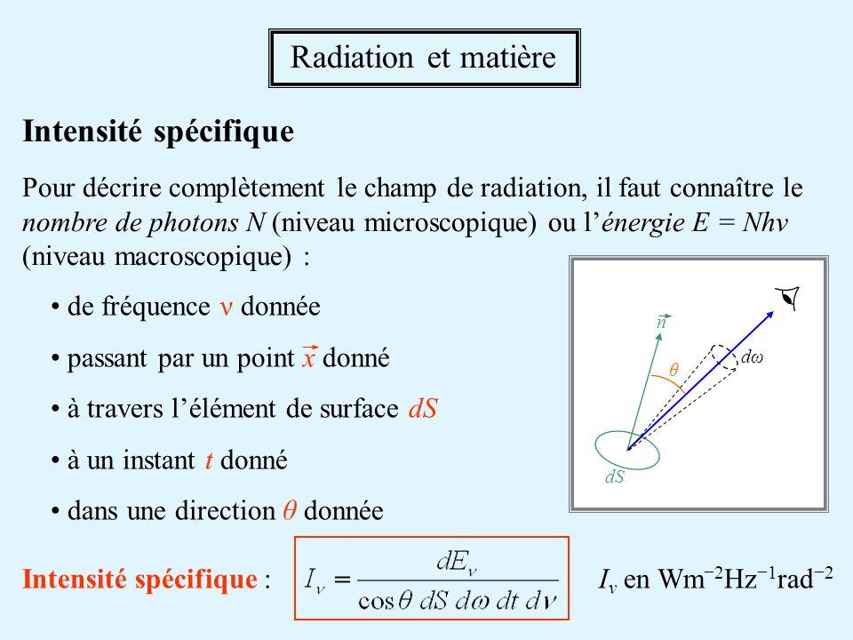 Au niveau macroscopique – Absorption Soit un faisceau dintensité I ν traversant un milieu matériel homogène La fraction de lumière absorbée : est proportionnelle à la distance parcourue dépend de la nature et de la densité du milieu Soit dI ν /I ν la fraction de lintensité absorbée sur une longueur ds On peut écrire : κ ν = coefficient dabsorption [κ ν ] = L 2 M 1 en m 2 /kg (S.I.) section efficace par unité de masse Radiation et matière - 2