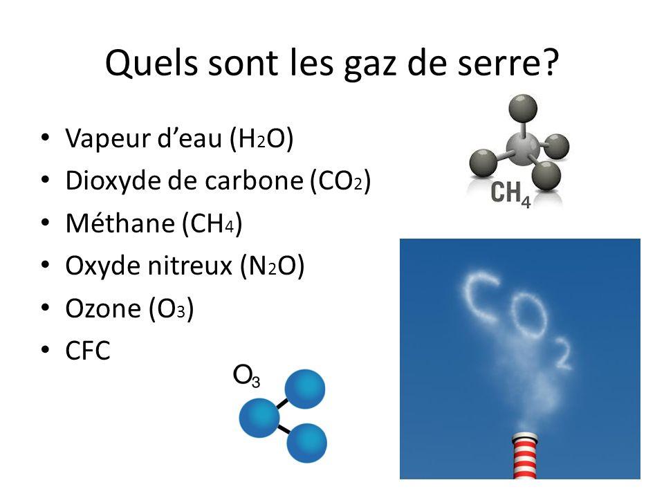 Quels sont les gaz de serre? Vapeur deau (H 2 O) Dioxyde de carbone (CO 2 ) Méthane (CH 4 ) Oxyde nitreux (N 2 O) Ozone (O 3 ) CFC