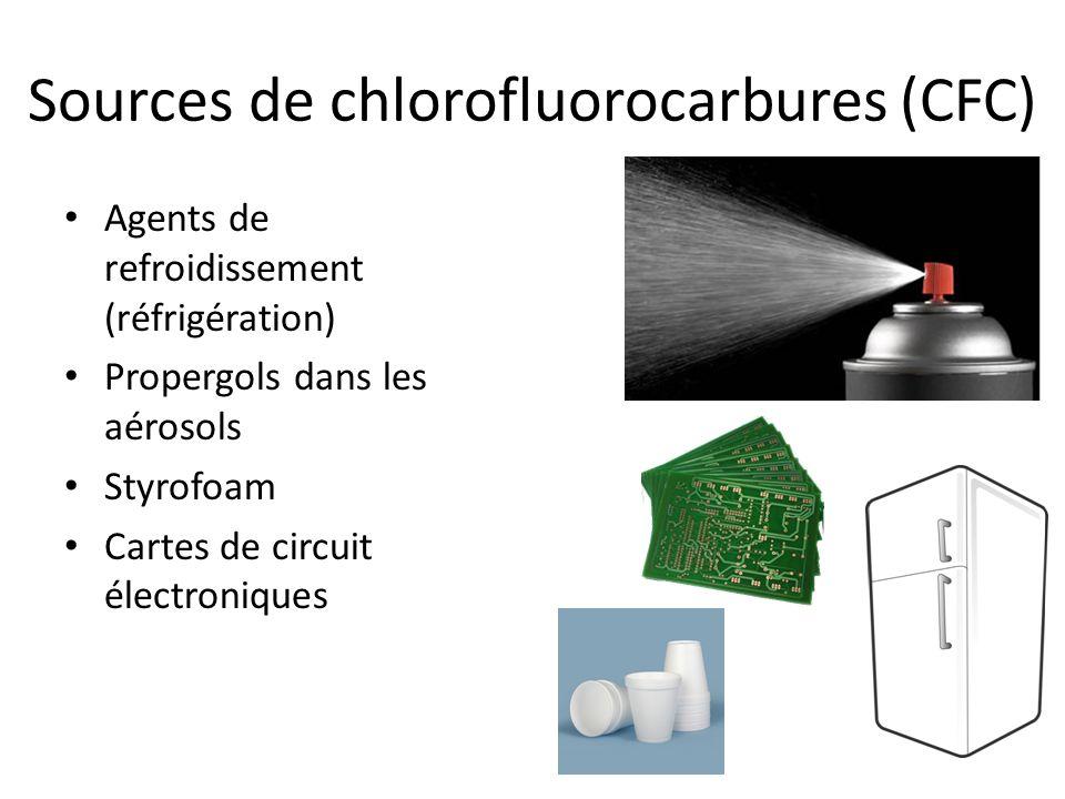 Sources de chlorofluorocarbures (CFC) Agents de refroidissement (réfrigération) Propergols dans les aérosols Styrofoam Cartes de circuit électroniques