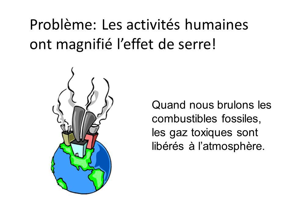 Problème: Les activités humaines ont magnifié leffet de serre! Quand nous brulons les combustibles fossiles, les gaz toxiques sont libérés à latmosphè