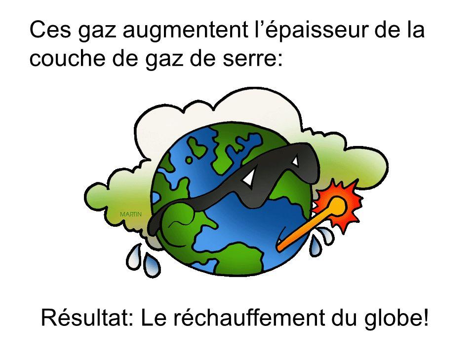 Ces gaz augmentent lépaisseur de la couche de gaz de serre: Résultat: Le réchauffement du globe!