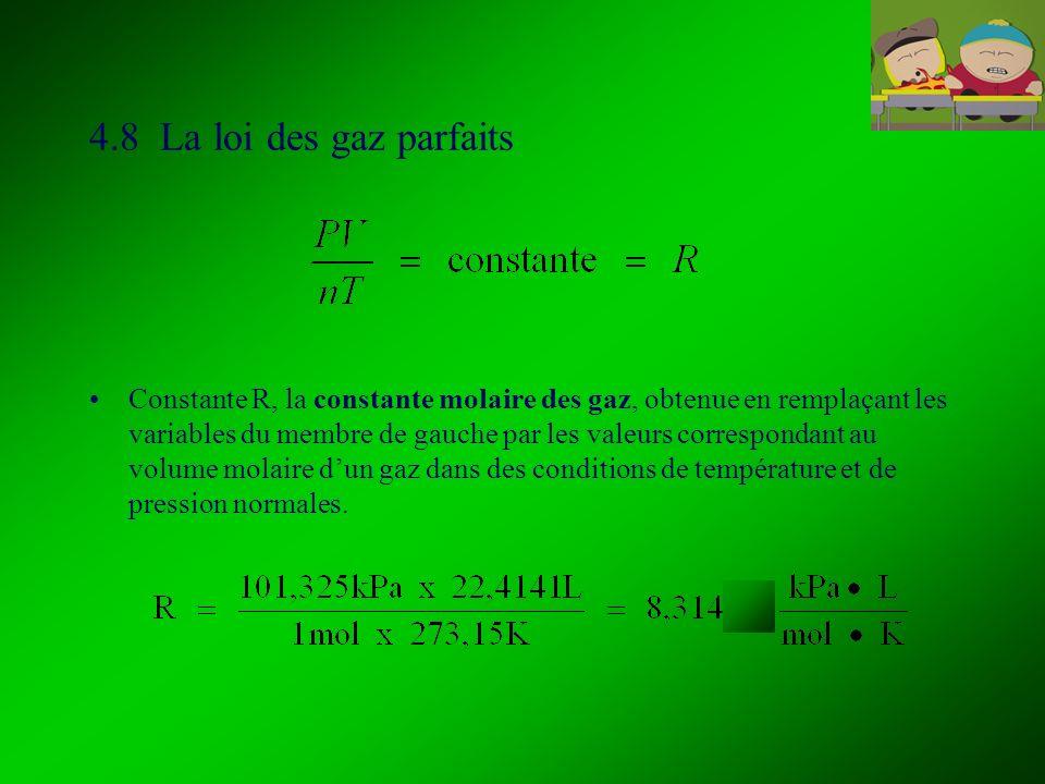 La détermination de la masse molaire Une des méthodes expérimentales pour déterminer la masse molaire dun composé inconnu.