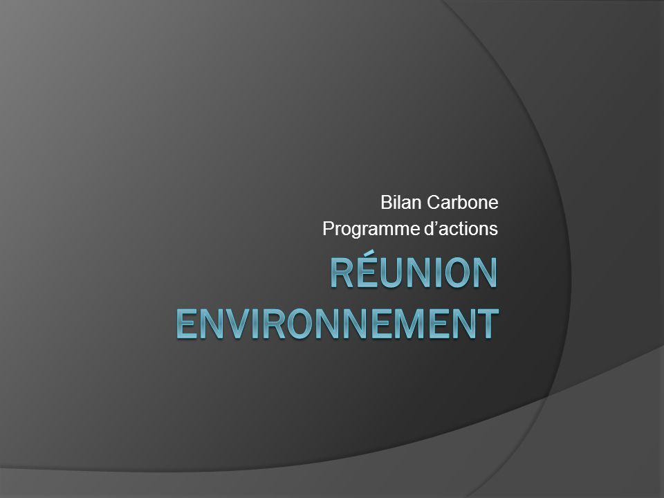 Bilan Carbone Programme dactions
