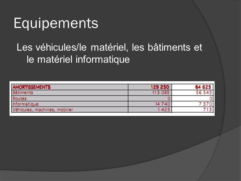 Equipements Les véhicules/le matériel, les bâtiments et le matériel informatique