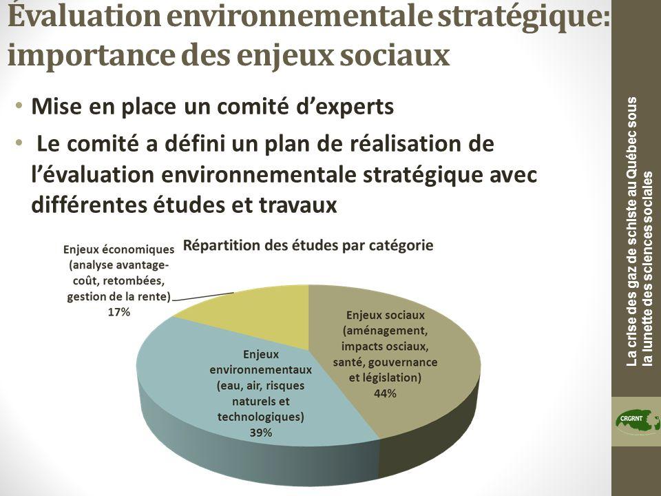La crise des gaz de schiste au Québec sous la lunette des sciences sociales Évaluation environnementale stratégique: importance des enjeux sociaux Mis
