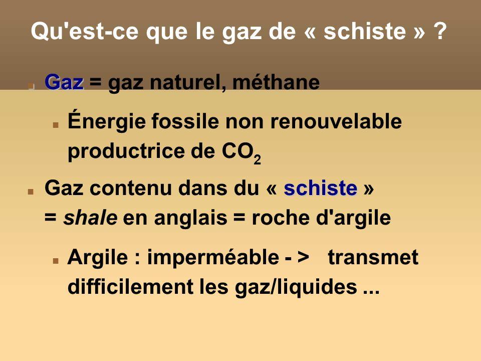 Qu'est-ce que le gaz de « schiste » ? Gaz Gaz = gaz naturel, méthane Énergie fossile non renouvelable productrice de CO 2 schiste Gaz contenu dans du