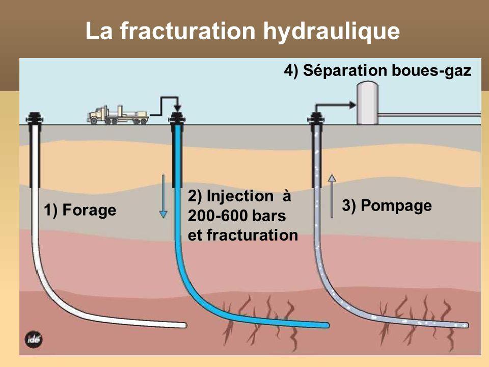 La fracturation hydraulique 1) Forage 2) Injection à 200-600 bars et fracturation 3) Pompage 4) Séparation boues-gaz