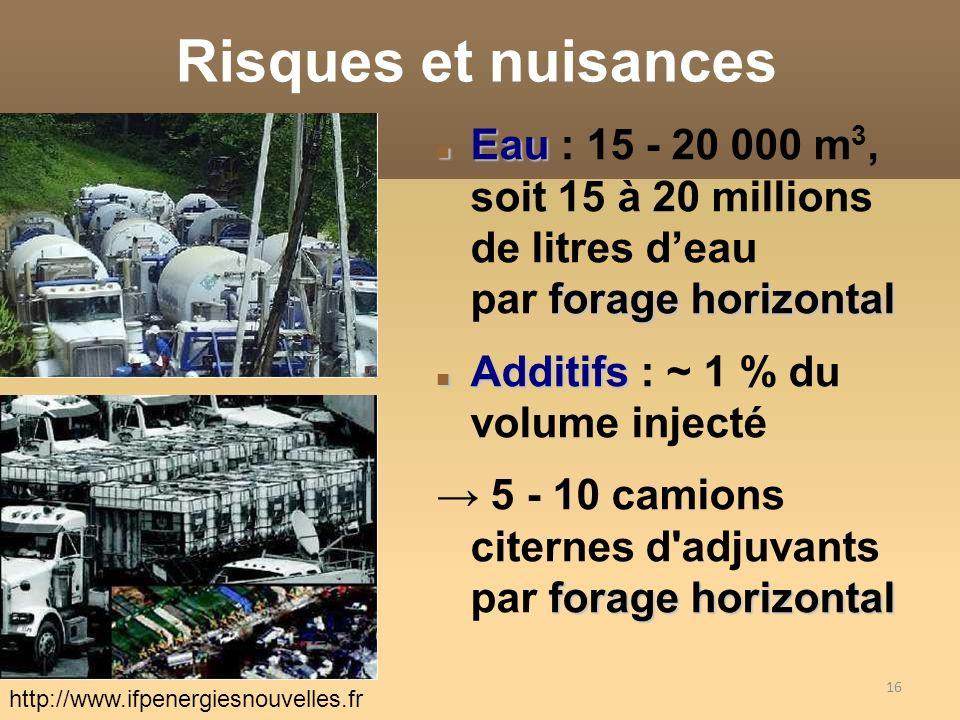 16 Eau forage horizontal Eau : 15 - 20 000 m 3, soit 15 à 20 millions de litres deau par forage horizontal Additifs Additifs : ~ 1 % du volume injecté