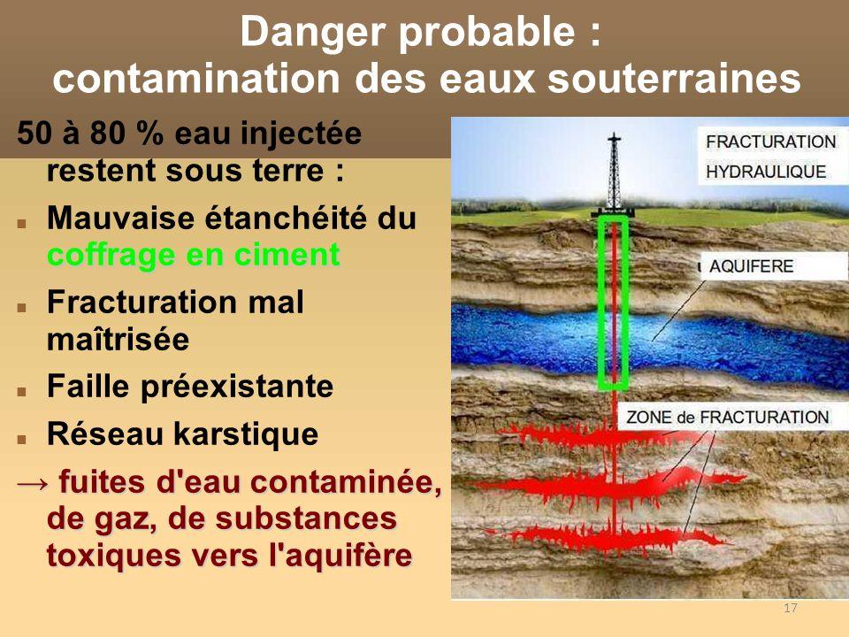 17 Danger probable : contamination des eaux souterraines 50 à 80 % eau injectée restent sous terre : coffrage en ciment Mauvaise étanchéité du coffrag