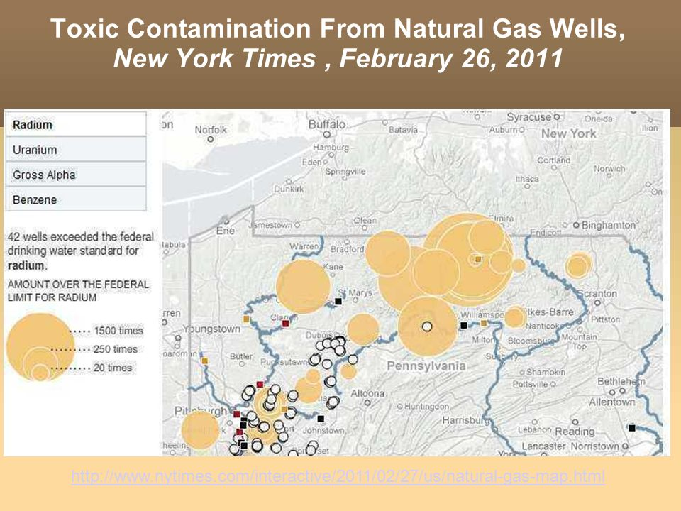 Toxic Contamination From Natural Gas Wells, New York Times, February 26, 2011 http://www.nytimes.com/interactive/2011/02/27/us/natural-gas-map.html