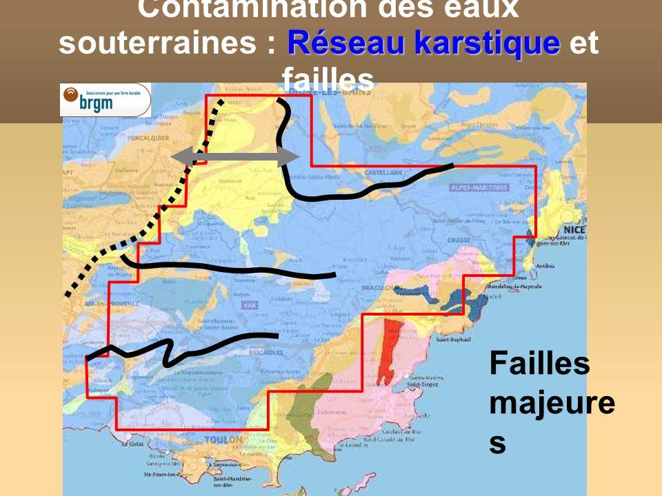 Failles majeure s Réseau karstique Contamination des eaux souterraines : Réseau karstique et failles
