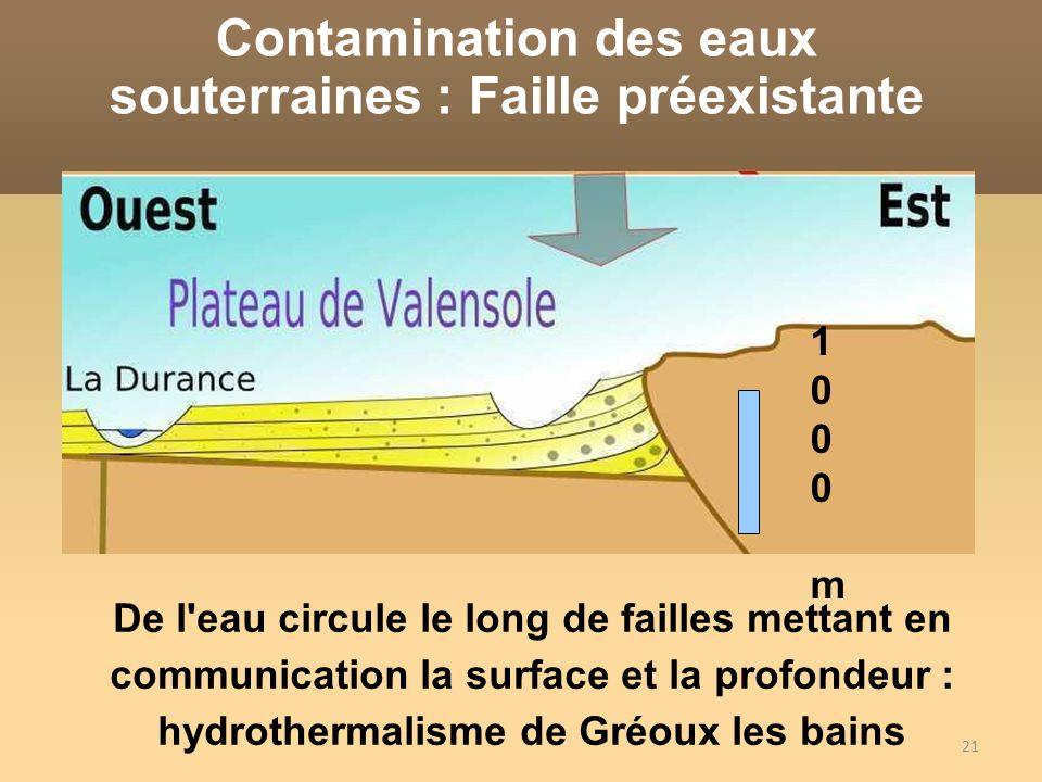 21 Contamination des eaux souterraines : Faille préexistante 1000 m1000 m De l eau circule le long de failles mettant en communication la surface et la profondeur : hydrothermalisme de Gréoux les bains