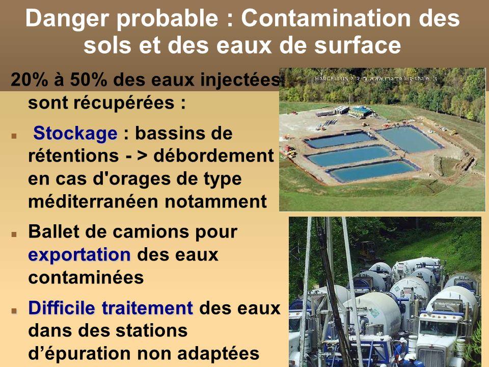 24 20% à 50% des eaux injectées sont récupérées : Stockage Stockage : bassins de rétentions - > débordement en cas d'orages de type méditerranéen nota
