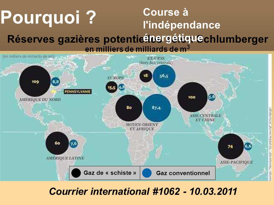 Pourquoi ? Courrier international #1062 - 10.03.2011 Réserves gazières potentielles selon Schlumberger en milliers de milliards de m 3 Course à l'indé