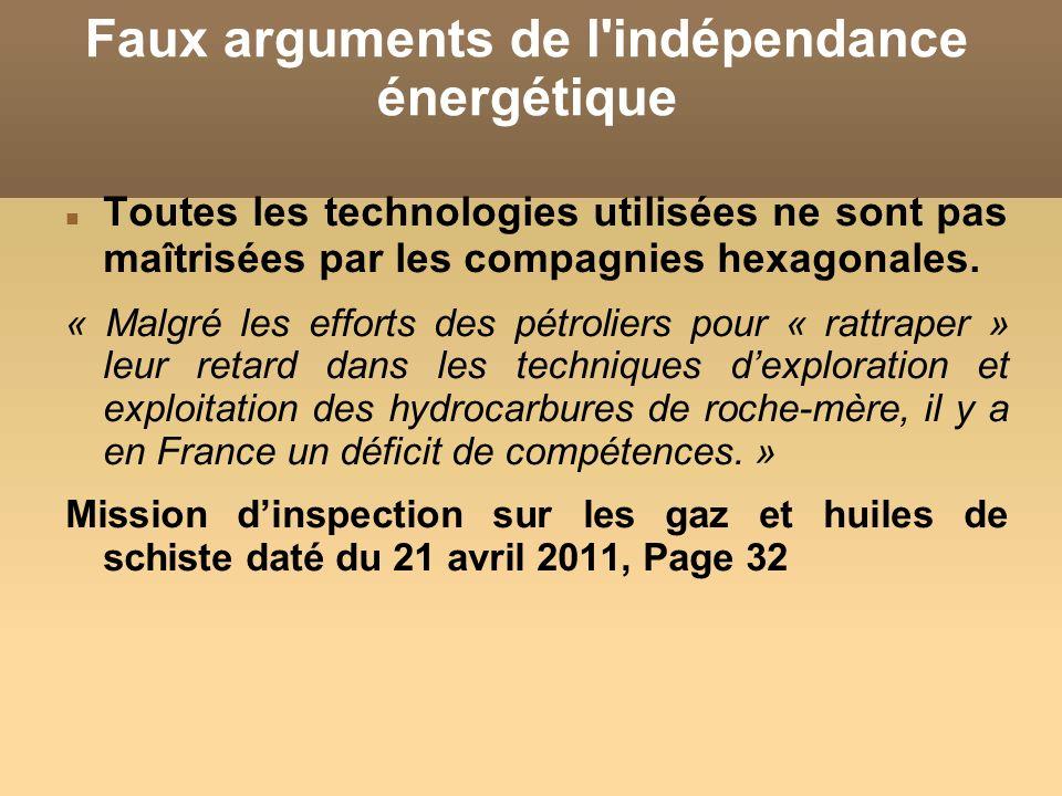 Faux arguments de l'indépendance énergétique Toutes les technologies utilisées ne sont pas maîtrisées par les compagnies hexagonales. « Malgré les eff