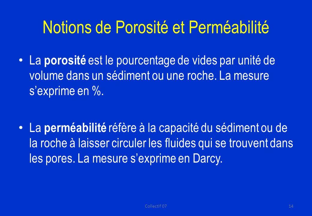 Notions de Porosité et Perméabilité La porosité est le pourcentage de vides par unité de volume dans un sédiment ou une roche.