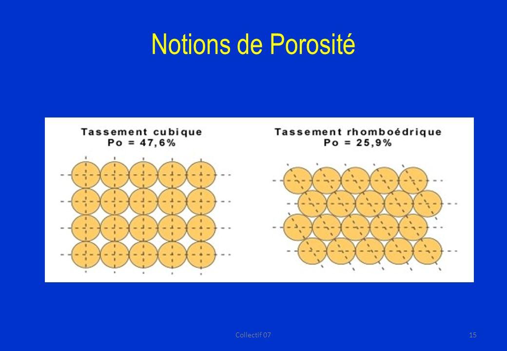Notions de Porosité 15Collectif 07