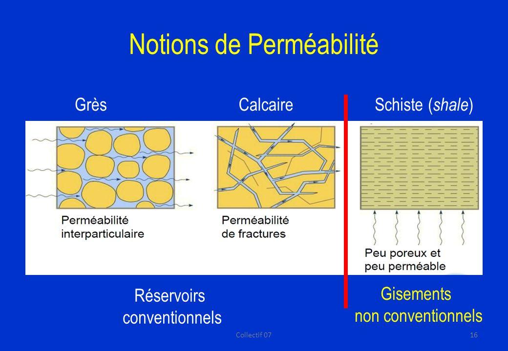 Notions de Perméabilité GrèsCalcaireSchiste ( shale ) Réservoirs conventionnels Gisements non conventionnels 16Collectif 07