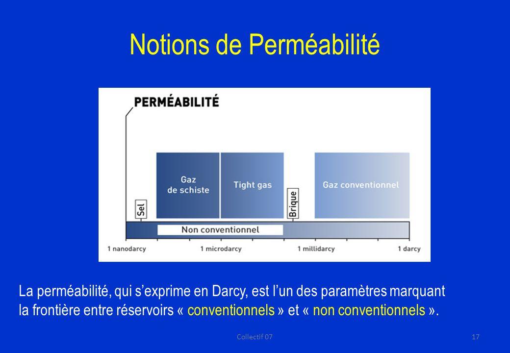 Notions de Perméabilité La perméabilité, qui sexprime en Darcy, est lun des paramètres marquant la frontière entre réservoirs « conventionnels » et « non conventionnels ».