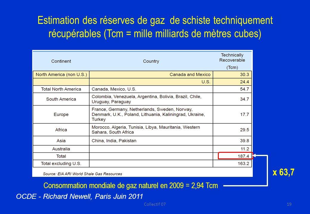Estimation des réserves de gaz de schiste techniquement récupérables (Tcm = mille milliards de mètres cubes) OCDE - Richard Newell, Paris Juin 2011 Consommation mondiale de gaz naturel en 2009 = 2,94 Tcm x 63,7 19Collectif 07