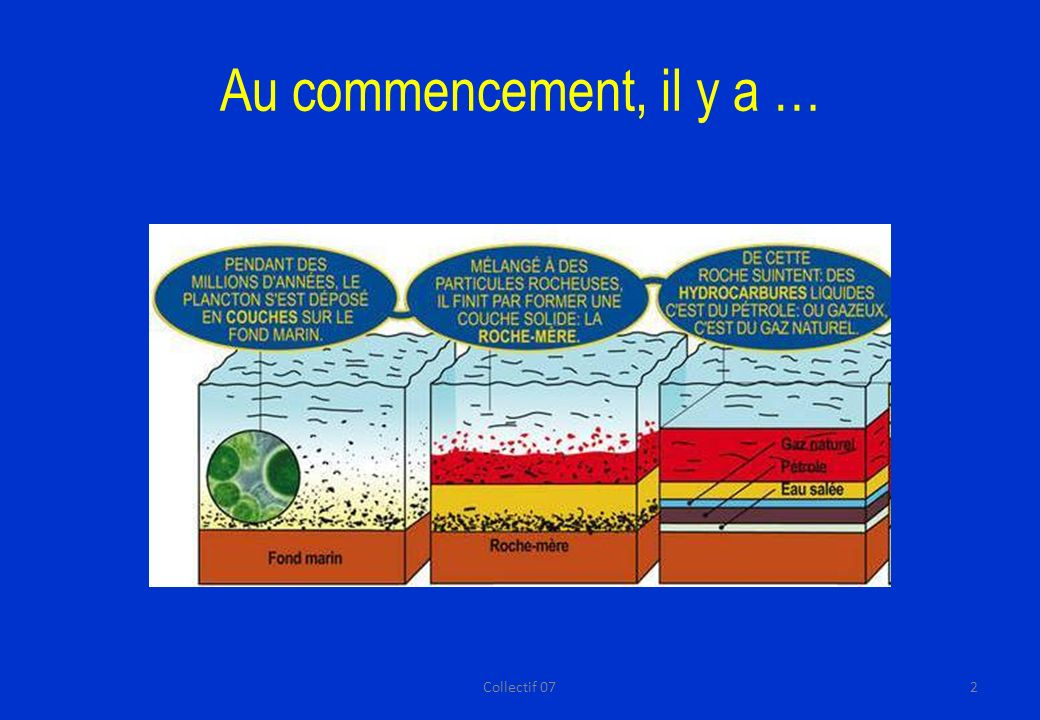 Le gaz compact ( tight gas ) Le tight gas est actuellement la source principale de gaz aux USA 23Collectif 07