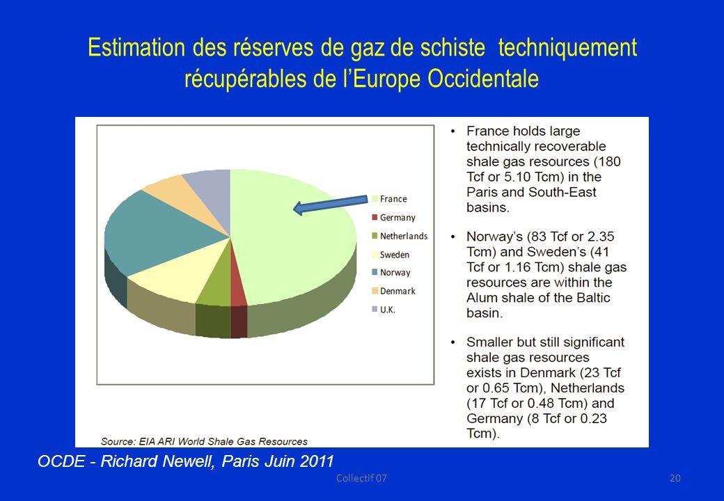 Estimation des réserves de gaz de schiste techniquement récupérables de lEurope Occidentale OCDE - Richard Newell, Paris Juin 2011 20Collectif 07