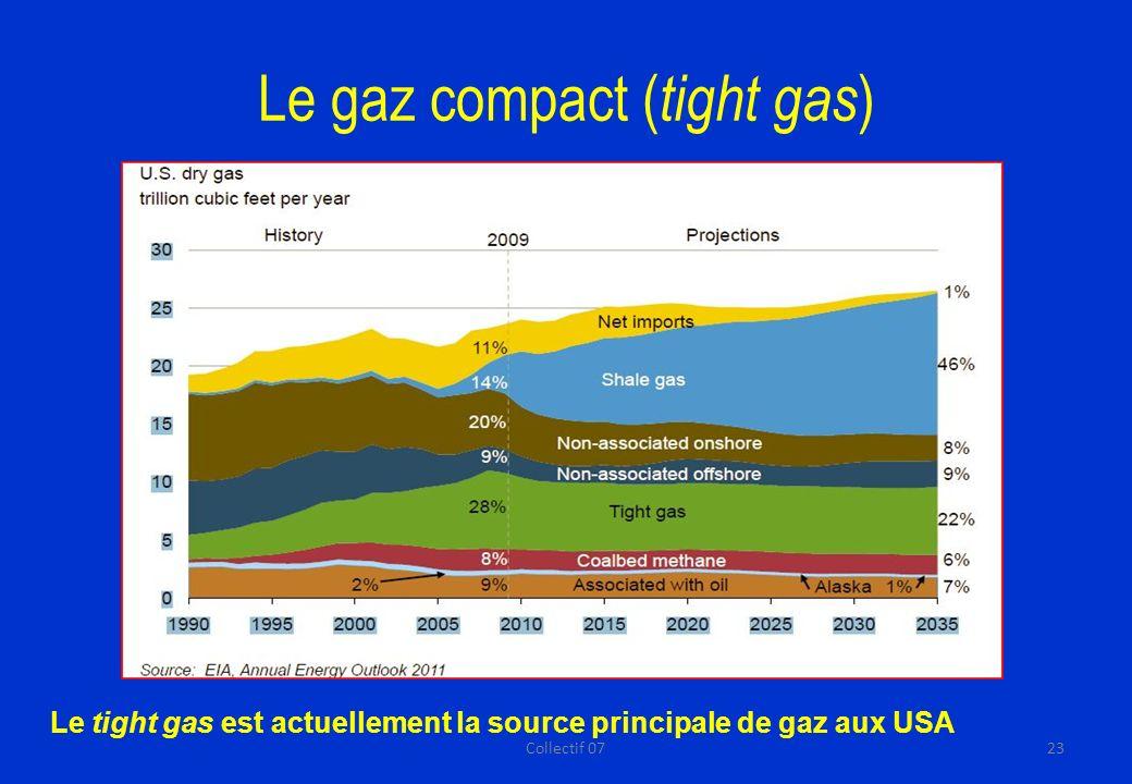 Le gaz compact ( tight gas ) Le tight gas est actuellement la source principale de gaz aux USA 23Collectif 07