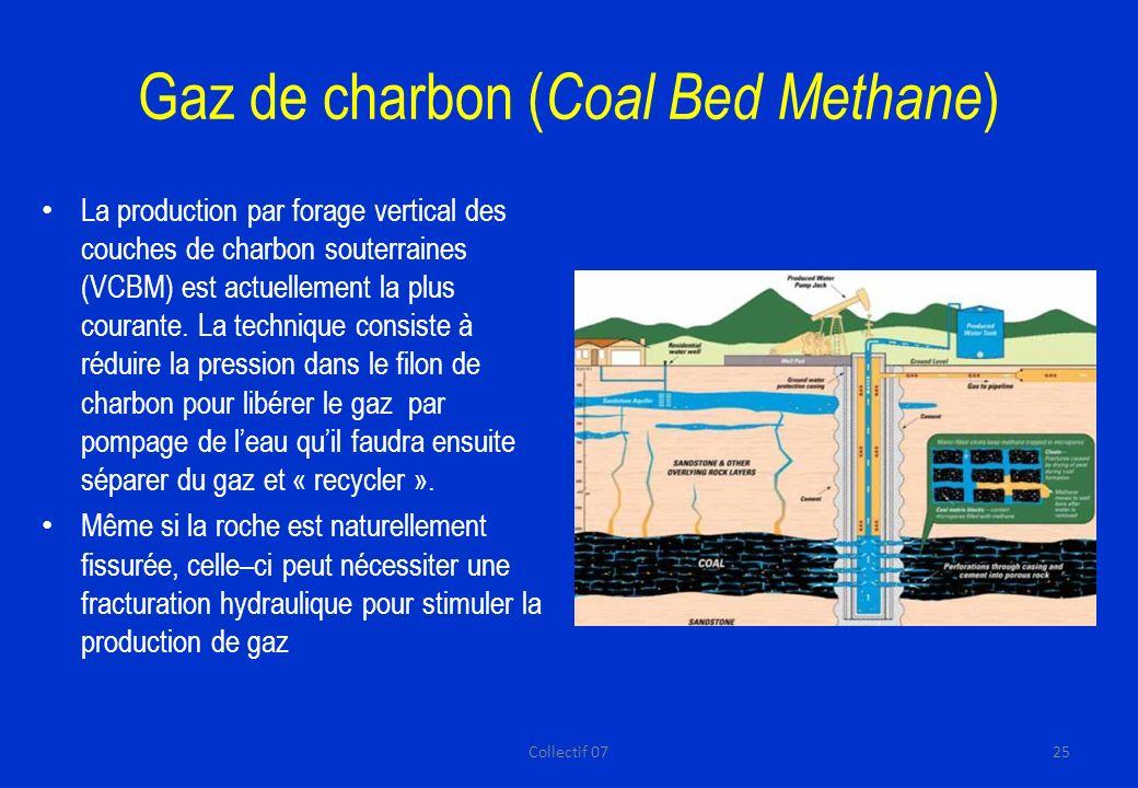 Gaz de charbon ( Coal Bed Methane ) La production par forage vertical des couches de charbon souterraines (VCBM) est actuellement la plus courante.