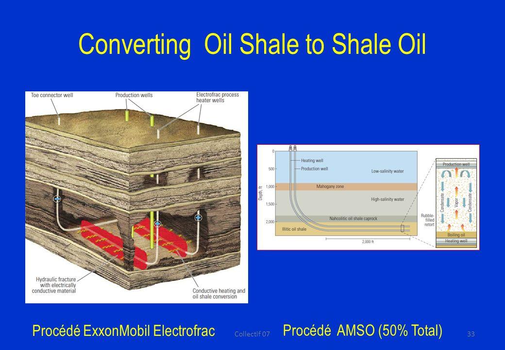 Converting Oil Shale to Shale Oil Procédé ExxonMobil Electrofrac Procédé AMSO (50% Total) 33Collectif 07